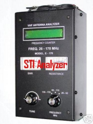 Antena Analyzer VHF