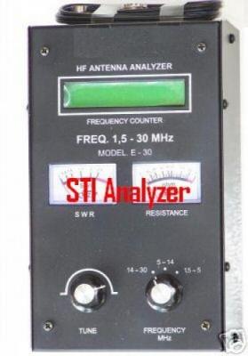 Times Analyzer VHF/UHF
