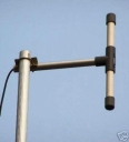 UHF - Dipole 70cm