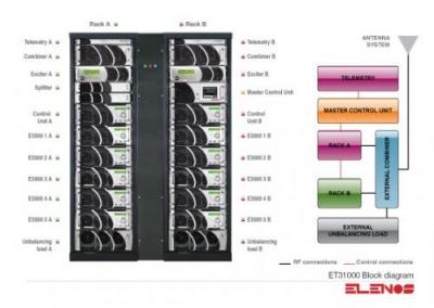 FM Transmitter ET31000-3.5  30k