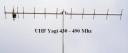Yagi - UHF 12 element